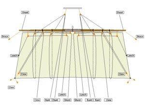 RunningRiggingSchematic.jpg