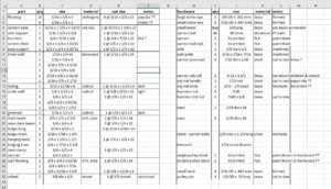 carronade parts list.JPG
