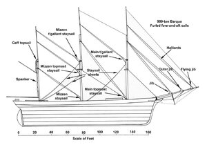 Fore and aft sails with lettering (Large).jpg