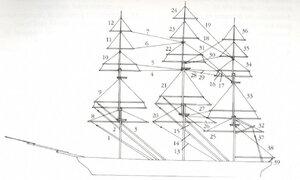 rigning 1.jpg