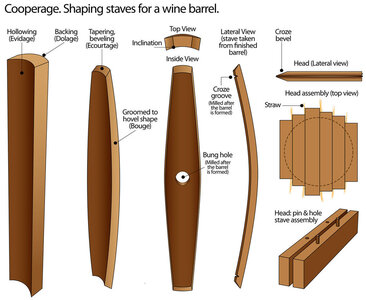 Process-of-shaping-staves-for-an-oak-wine-barrel-toneleria-nacional-chile.jpg