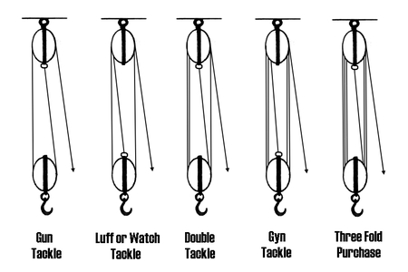 Tackles.png
