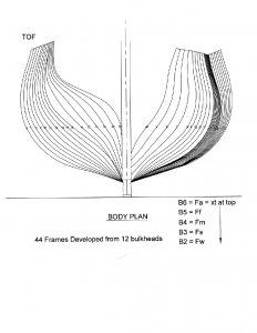 Body Plan (2).jpg