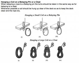 hanging-a-coil-600x481.jpg