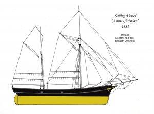 Annie Christian 1881 - (Large).jpg