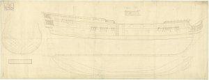 Hms Medway 1742.jpg