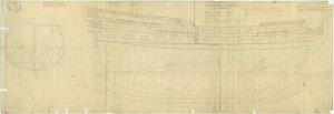 Hms Medway 1742 c.jpg