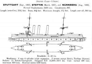 Königsberg_class_cruiser_diagrams_Janes_1914.jpg