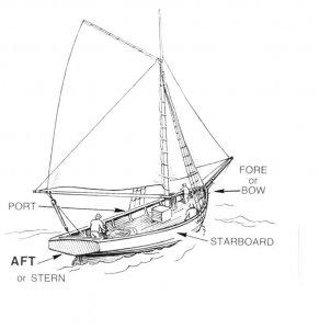 800px-Aft_(PSF).jpg