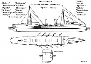 Apollo_class_cruiser_diagrams_Brasseys_1897.jpg