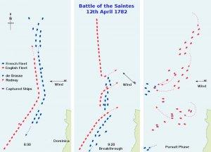 Battle_of_the_Saintes_plan.jpg