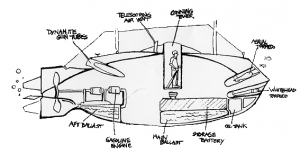 SS-1_Holland_diagram.png